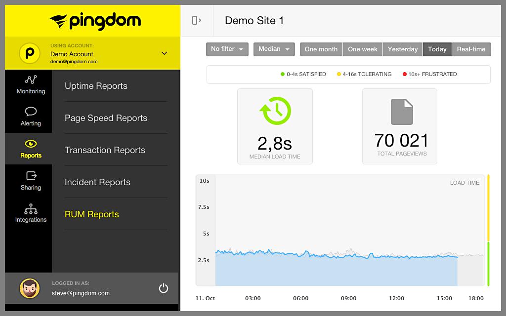 website speed for SEO